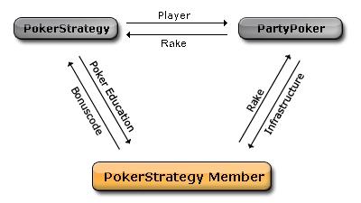ps_member